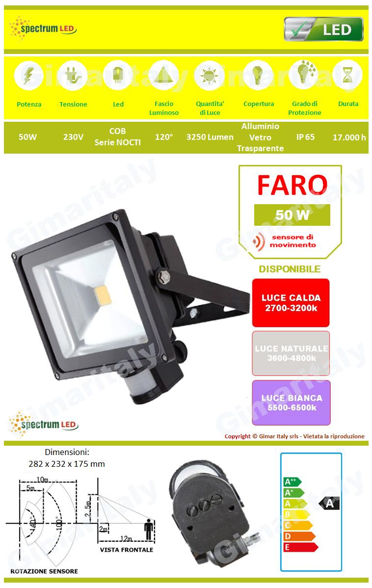 Faro Led 50W IP65 con Sensore colore Nero Spectrum