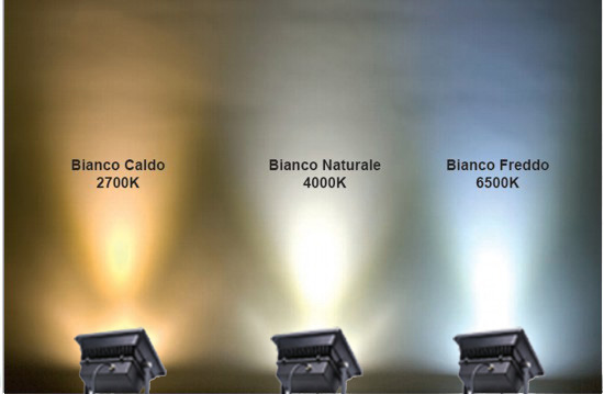 Temperatura Colore Fari Led Spectrum